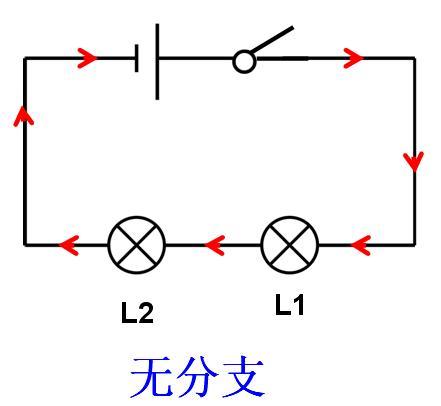 串联电路用电器之间(互相)影响&