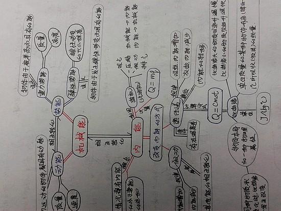 孔小青的作业-物理 机械能和内能的思维导图