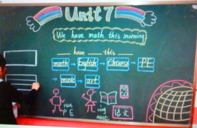 小学英语优秀板书设计