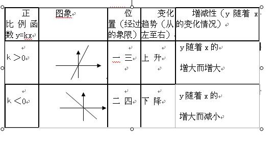 初中数学教学案例与反思